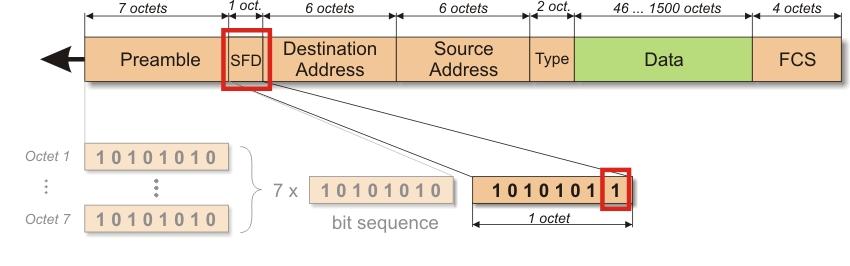 Protocol Help - 2.0.0